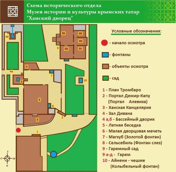 Исторический отдел музея истории и культуры крымских татар